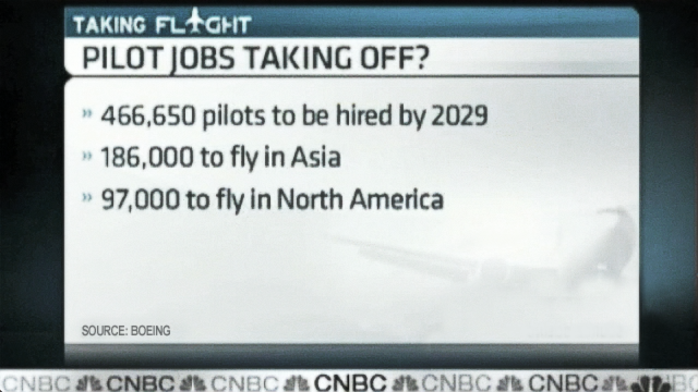 Pilot Jobs Taking Off